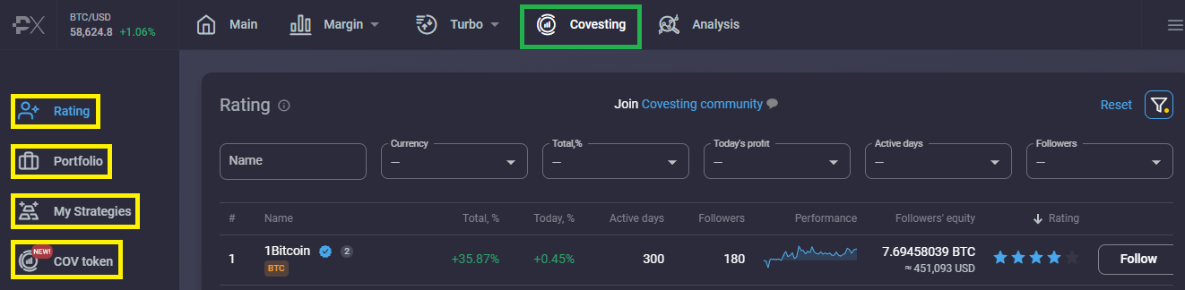 Primexbt Covesting - Strategy management and Followings
